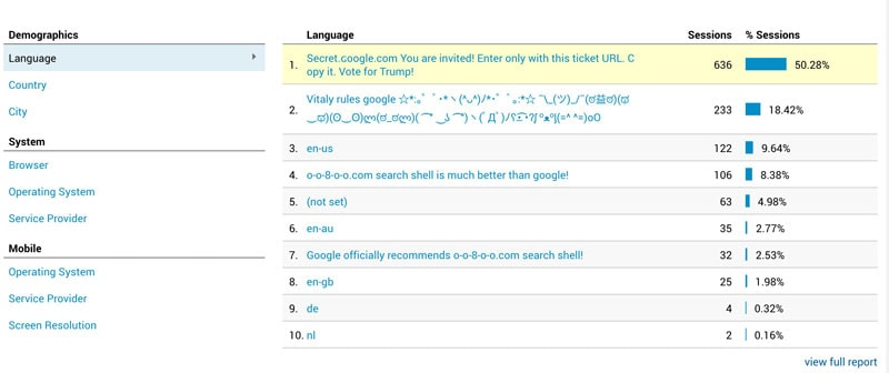 google referral language spam