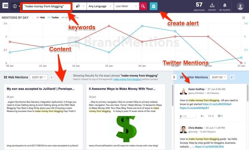 Brandmentions brand keyword tracking tool