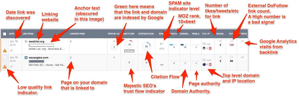 monitor backlinks page