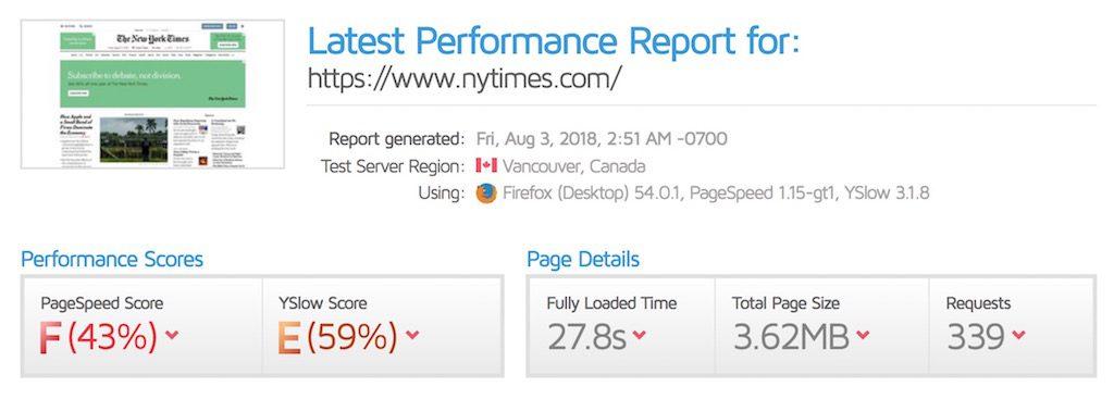 website speed test using gtmetrix