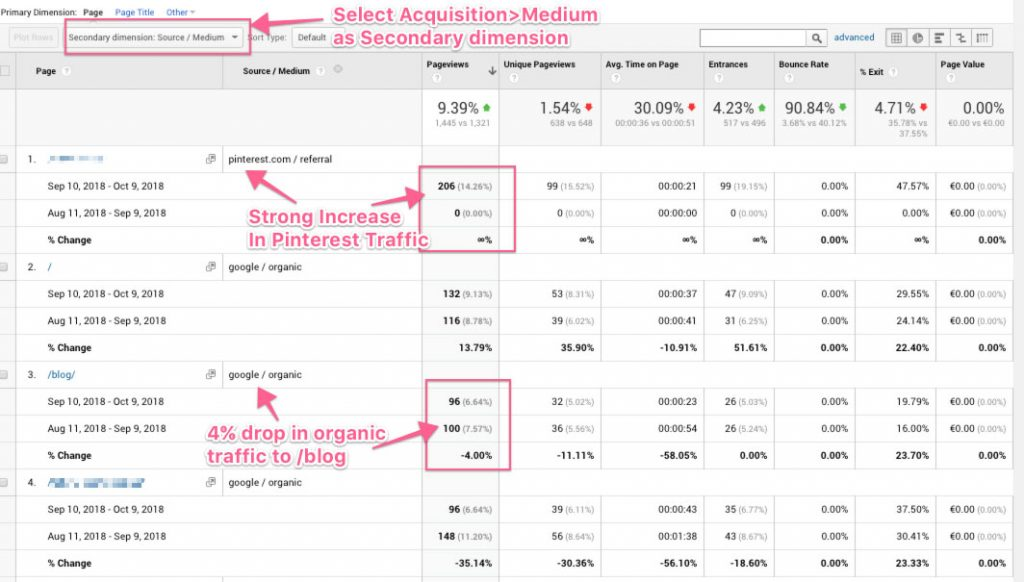 behaviour reports in google analytics