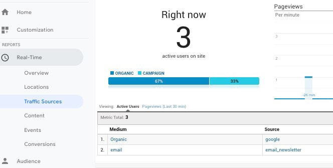 Google Analytics real time report with UTM parameters