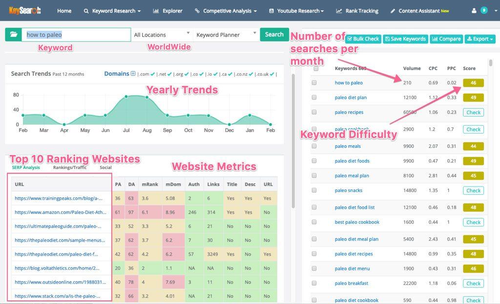 keysearch keyword research tool main screen example