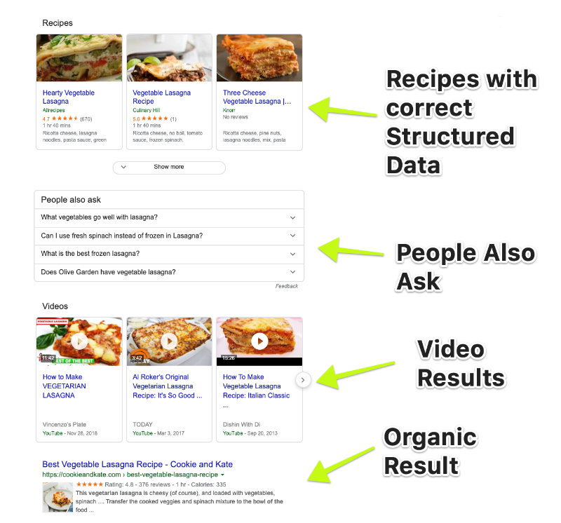 Recipes in Google Serps image