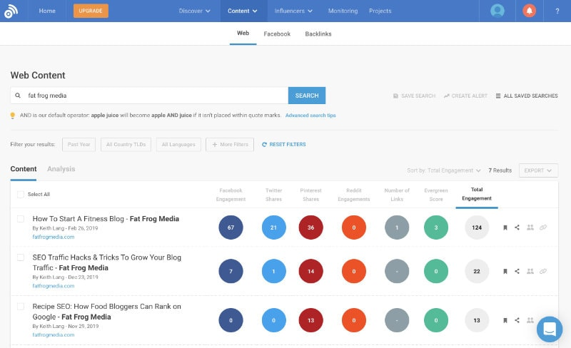 Buzzsumo social listening and social mentions tools