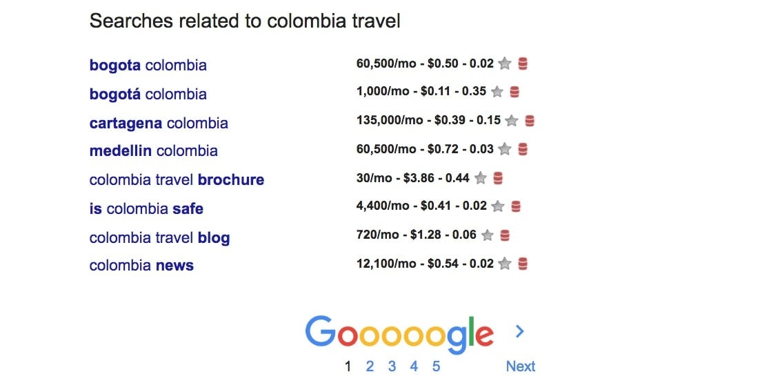Searches For Colombia Travel With Keywords Everywhere