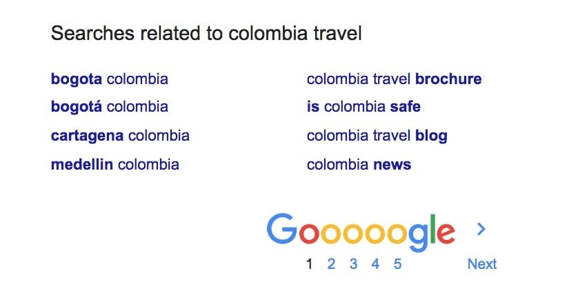 Searches Related To Colombia Travel