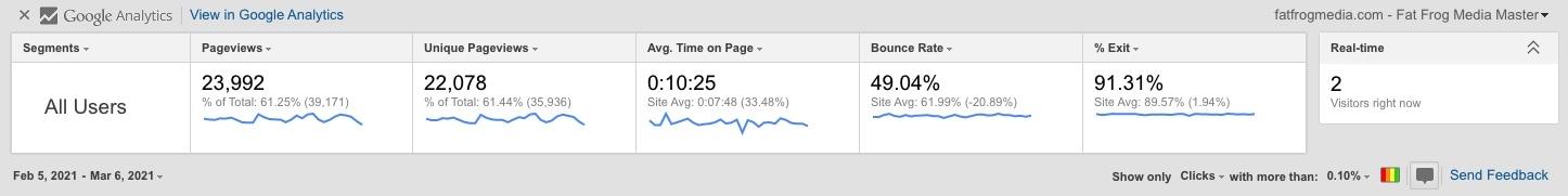 google analytics seo chrome extension 1