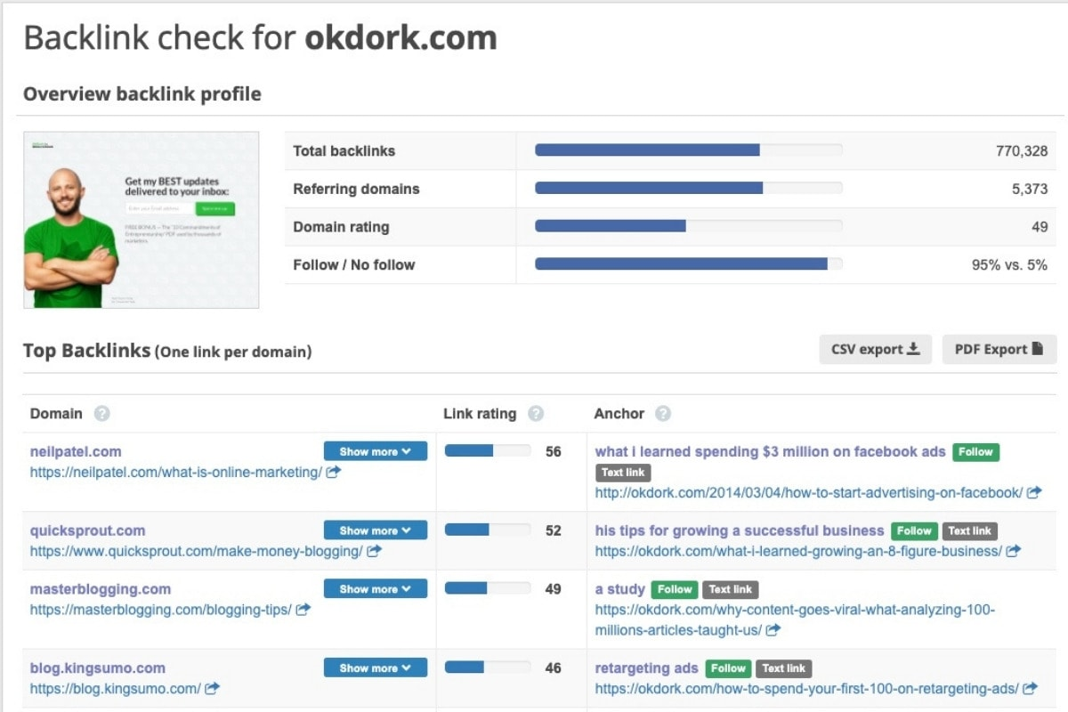 marketing website backlinks on seobility