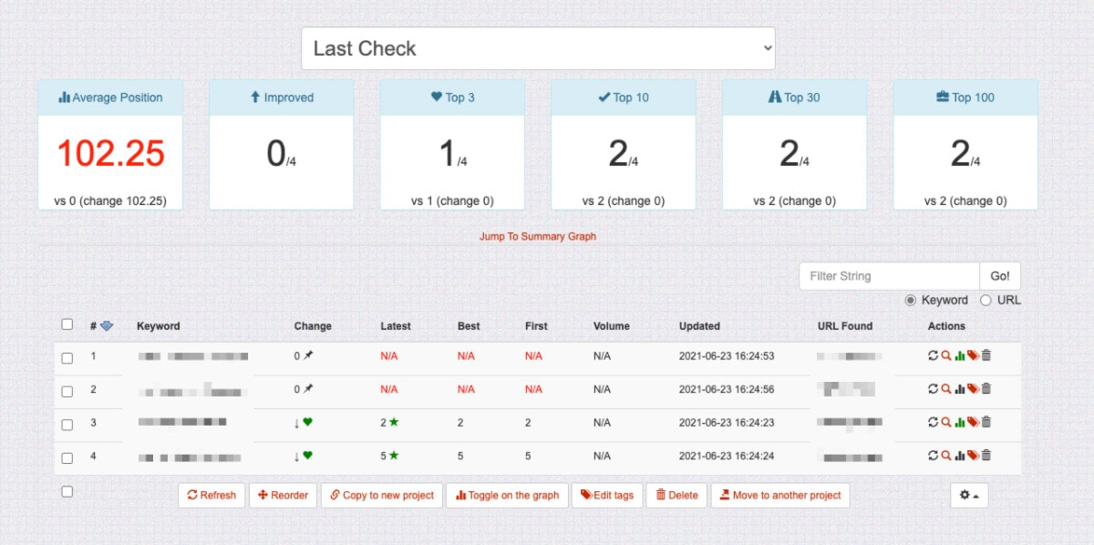 SERP robot rank tracking summary screen