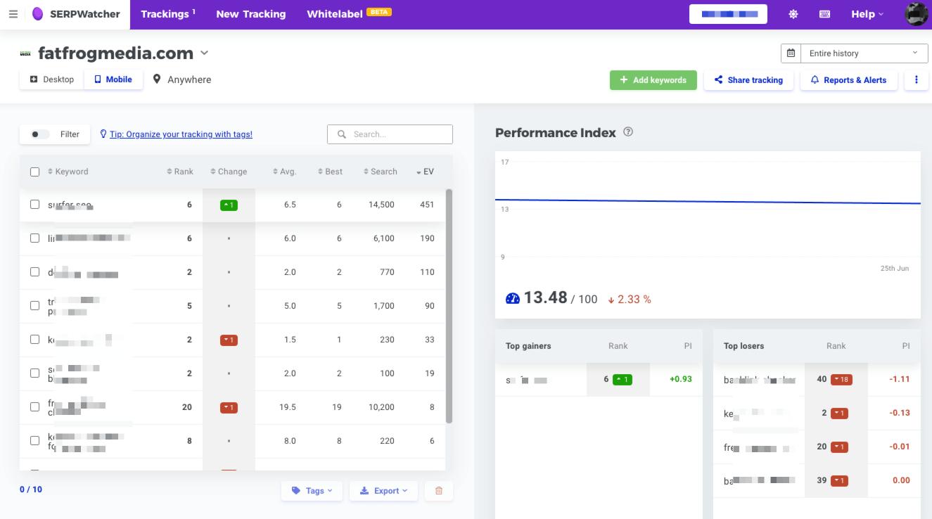 mangools serpwatcher keyword rank tracking tool