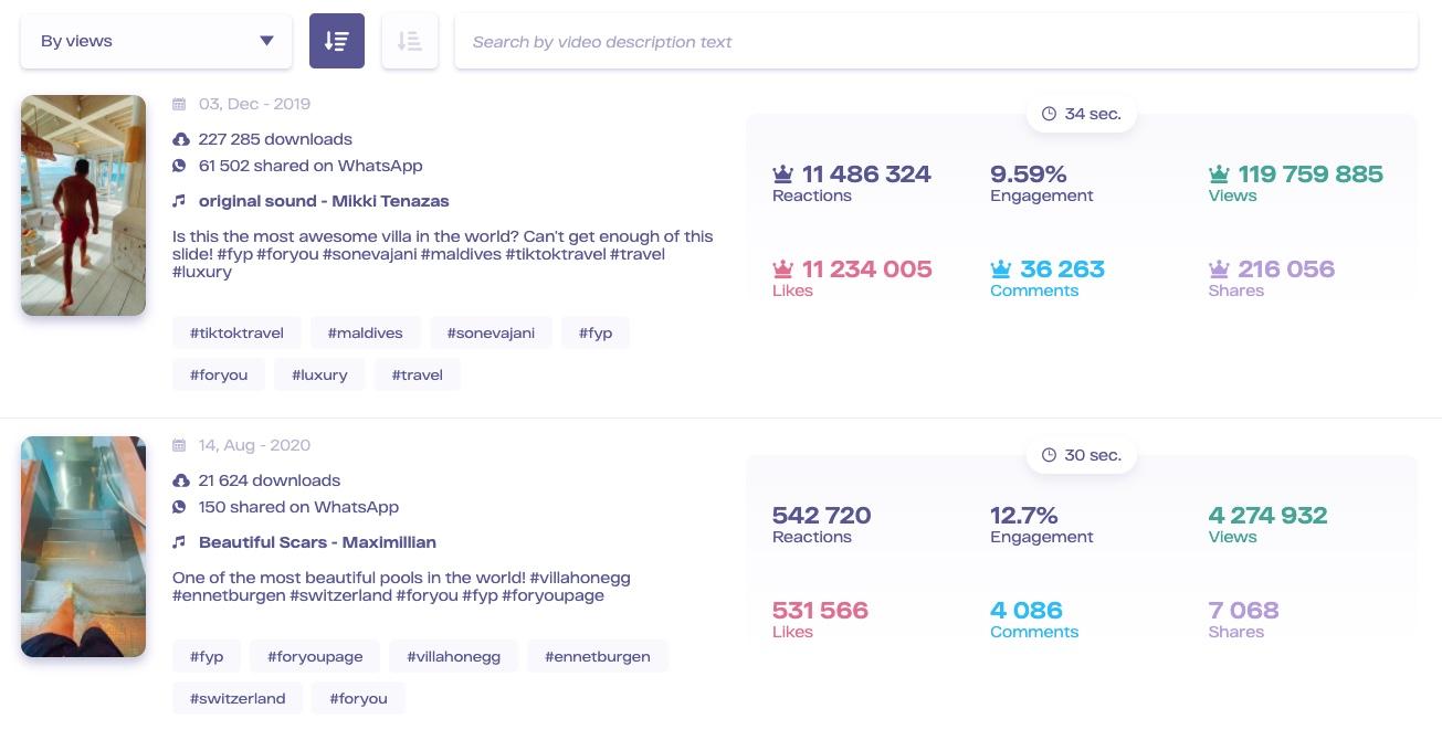 tiklog tiktok account analysis