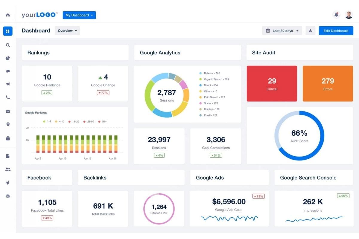 agency analytics web analytics and seo agency reporting screen