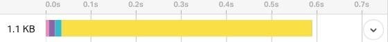 pretty links redirect latency