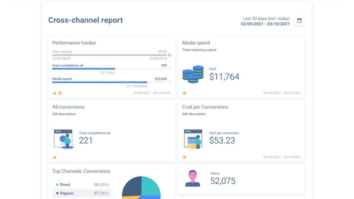 whatagraph digital marketing reporting